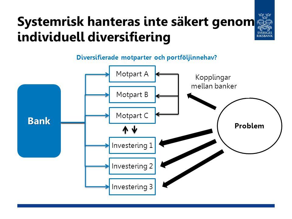 Systemrisk hanteras inte säkert genom individuell diversifiering