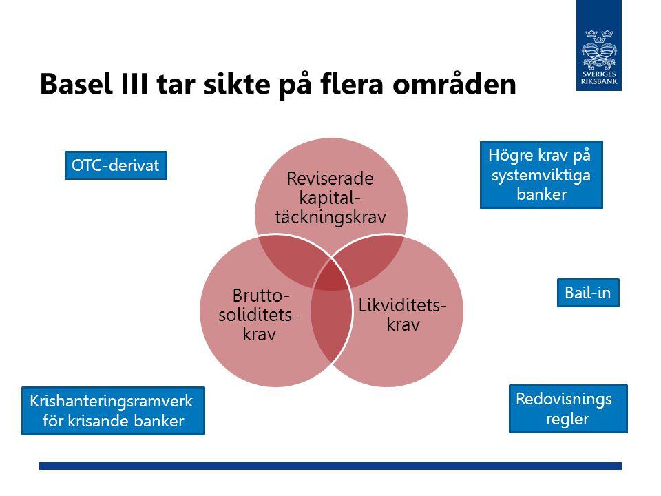 Basel III tar sikte på flera områden