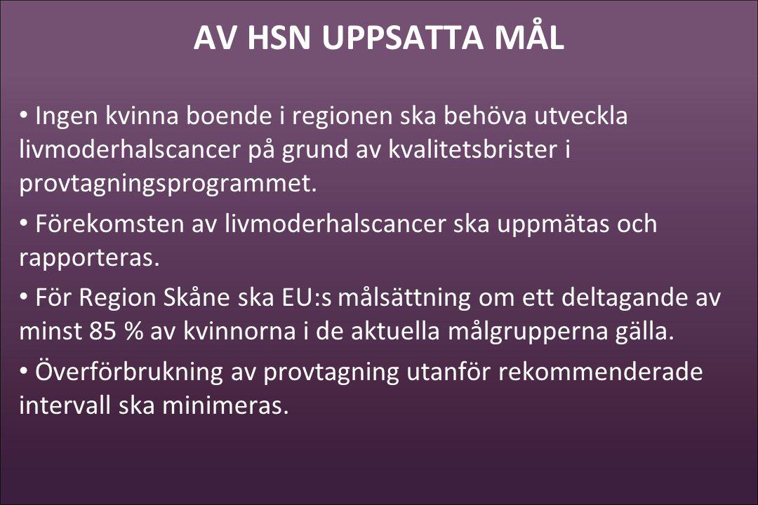 AV HSN UPPSATTA MÅL Ingen kvinna boende i regionen ska behöva utveckla livmoderhalscancer på grund av kvalitetsbrister i provtagningsprogrammet.