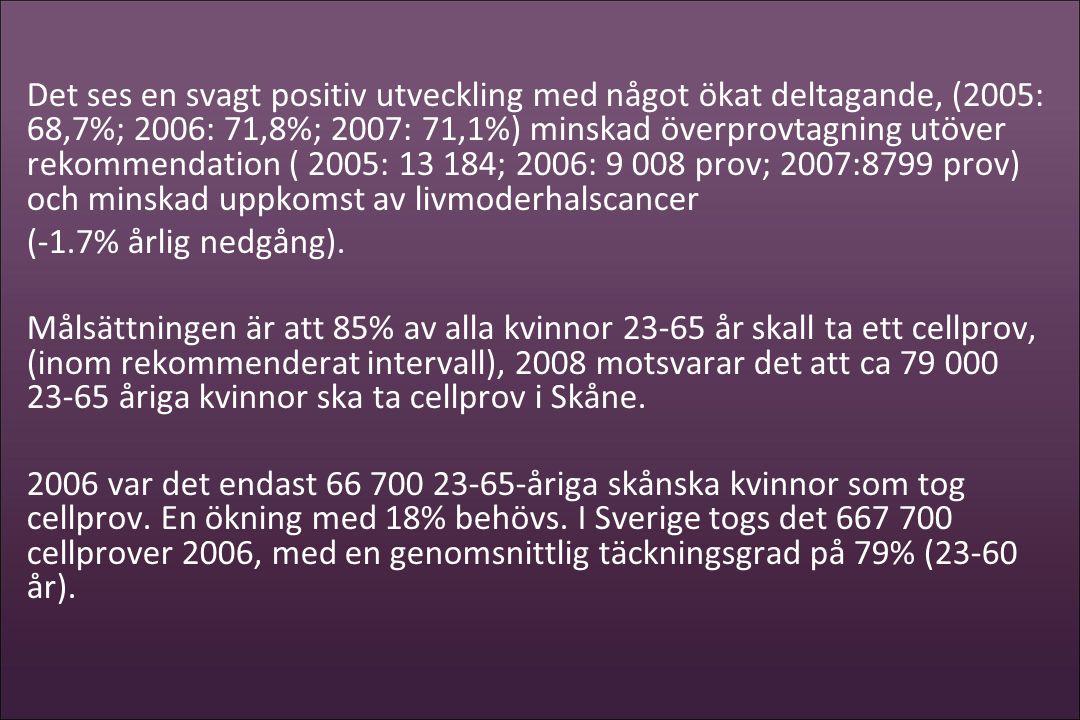 Det ses en svagt positiv utveckling med något ökat deltagande, (2005: 68,7%; 2006: 71,8%; 2007: 71,1%) minskad överprovtagning utöver rekommendation ( 2005: 13 184; 2006: 9 008 prov; 2007:8799 prov) och minskad uppkomst av livmoderhalscancer