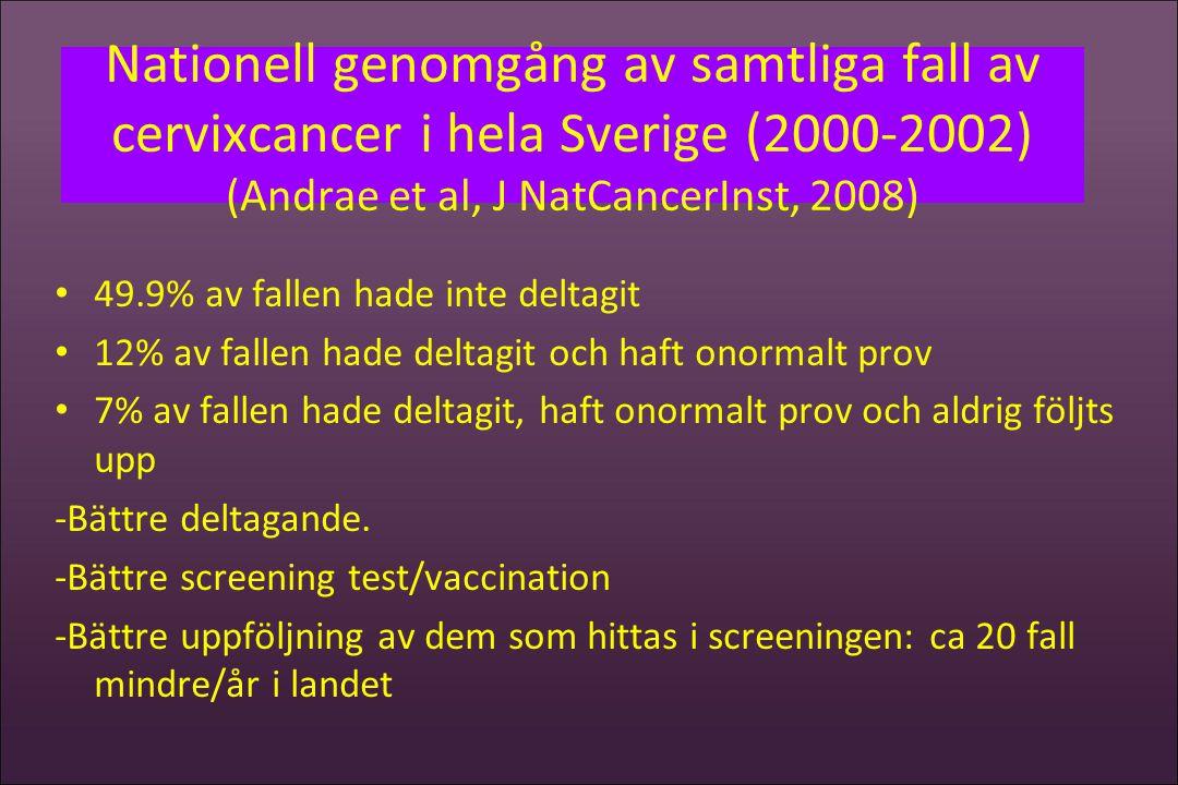 Nationell genomgång av samtliga fall av cervixcancer i hela Sverige (2000-2002) (Andrae et al, J NatCancerInst, 2008)