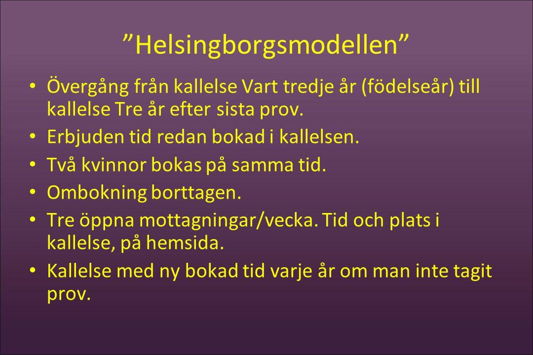 Helsingborgsmodellen