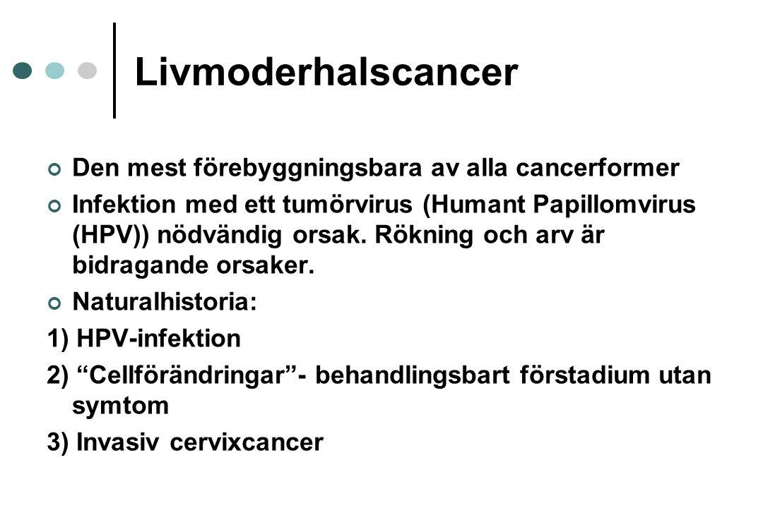 Livmoderhalscancer Den mest förebyggningsbara av alla cancerformer