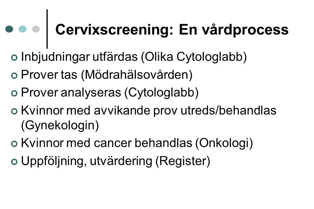 Cervixscreening: En vårdprocess