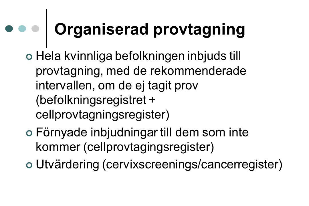 Organiserad provtagning