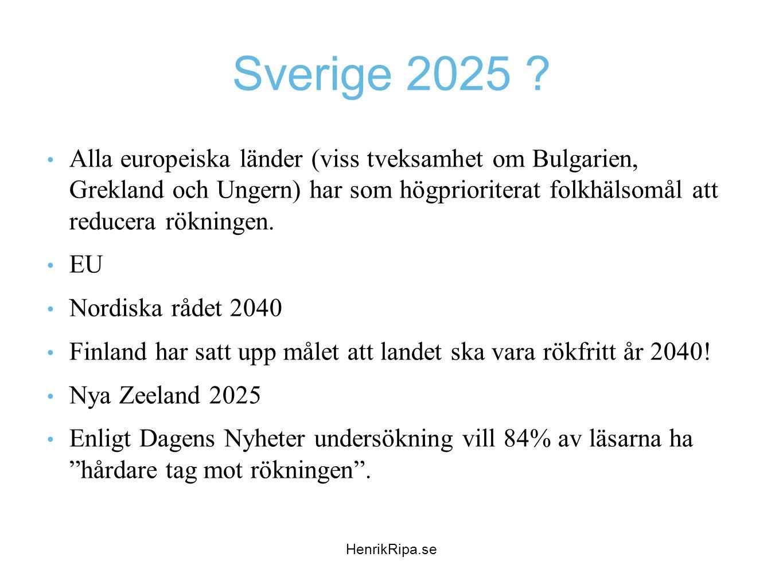 Sverige 2025