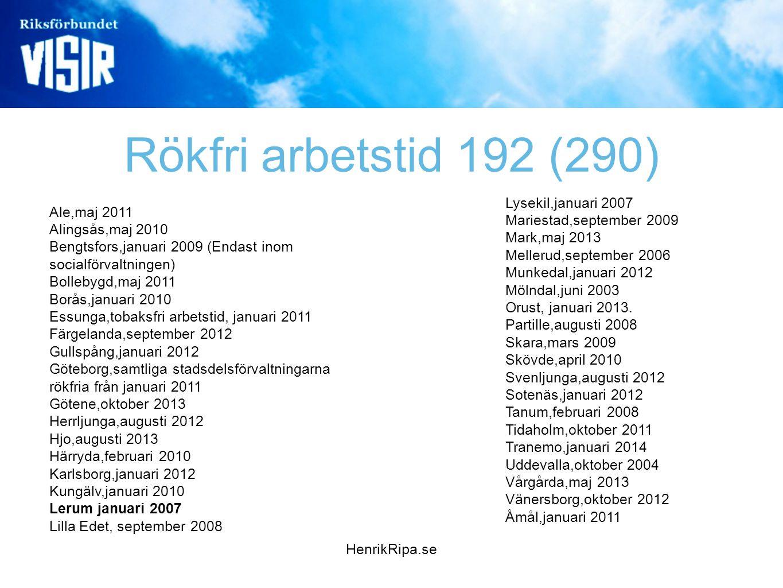 Rökfri arbetstid 192 (290) Lysekil,januari 2007 Ale,maj 2011
