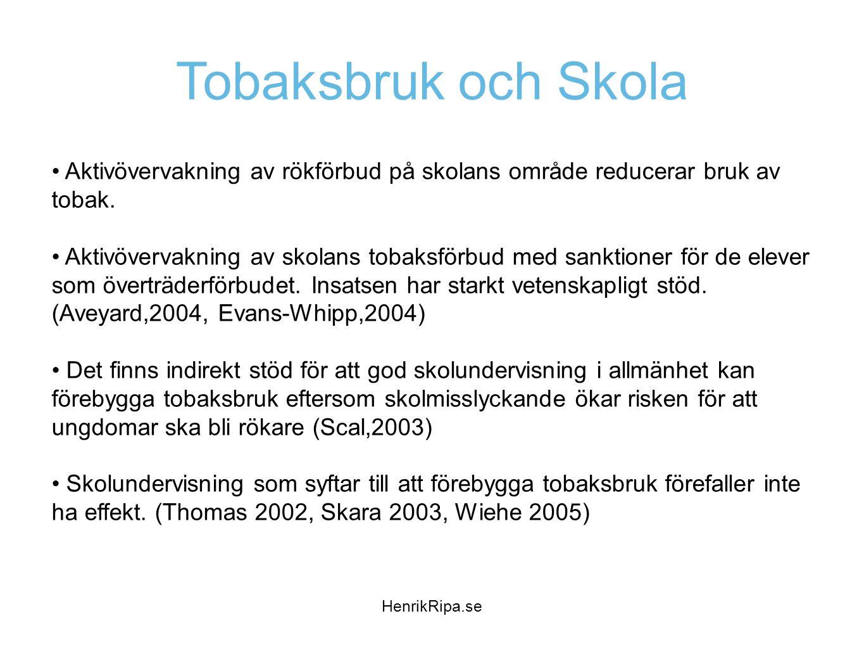 Tobaksbruk och Skola • Aktivövervakning av rökförbud på skolans område reducerar bruk av tobak.