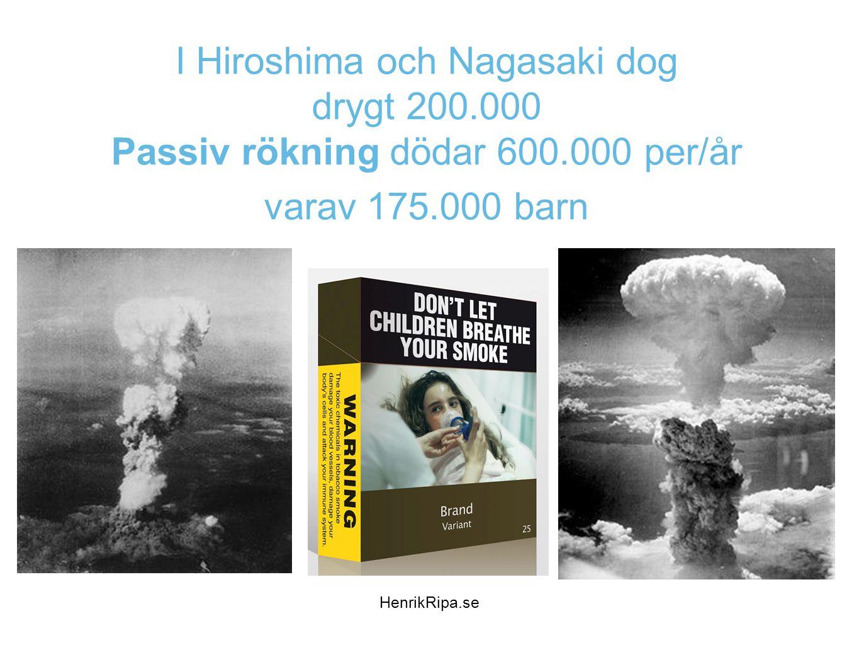 I Hiroshima och Nagasaki dog drygt 200. 000 Passiv rökning dödar 600