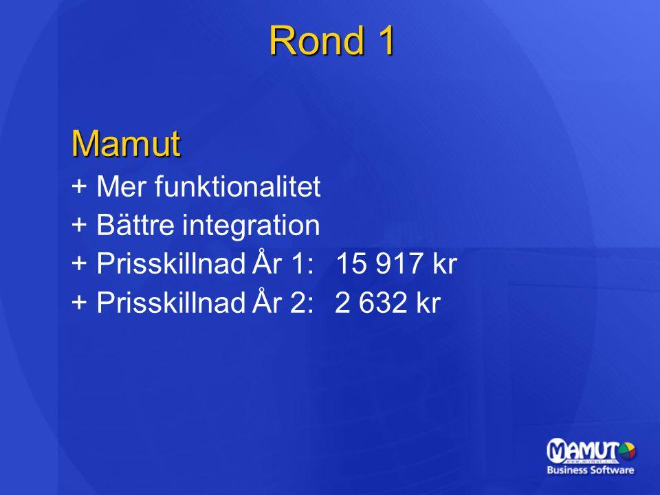 Rond 1 Mamut + Mer funktionalitet + Bättre integration