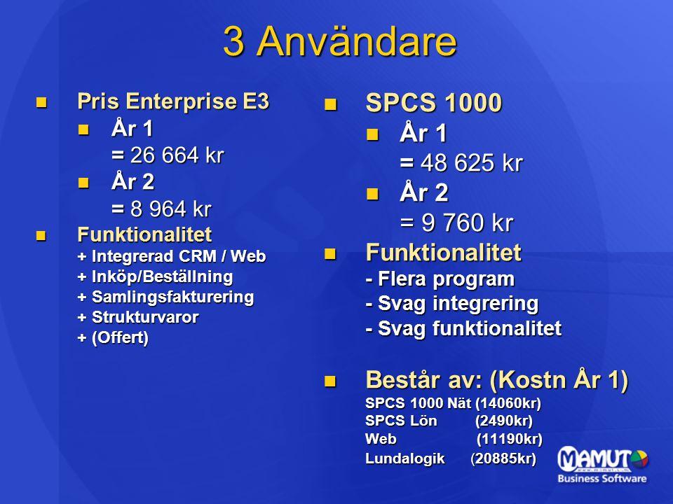 3 Användare SPCS 1000 År 1 År 2 = 48 625 kr Funktionalitet