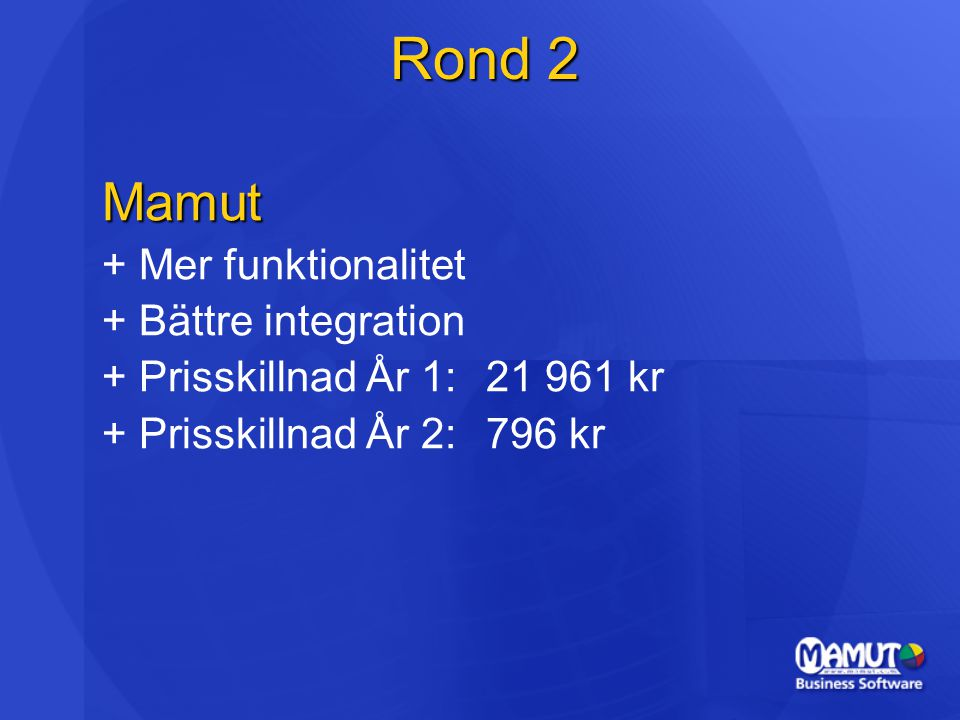 Rond 2 Mamut + Mer funktionalitet + Bättre integration