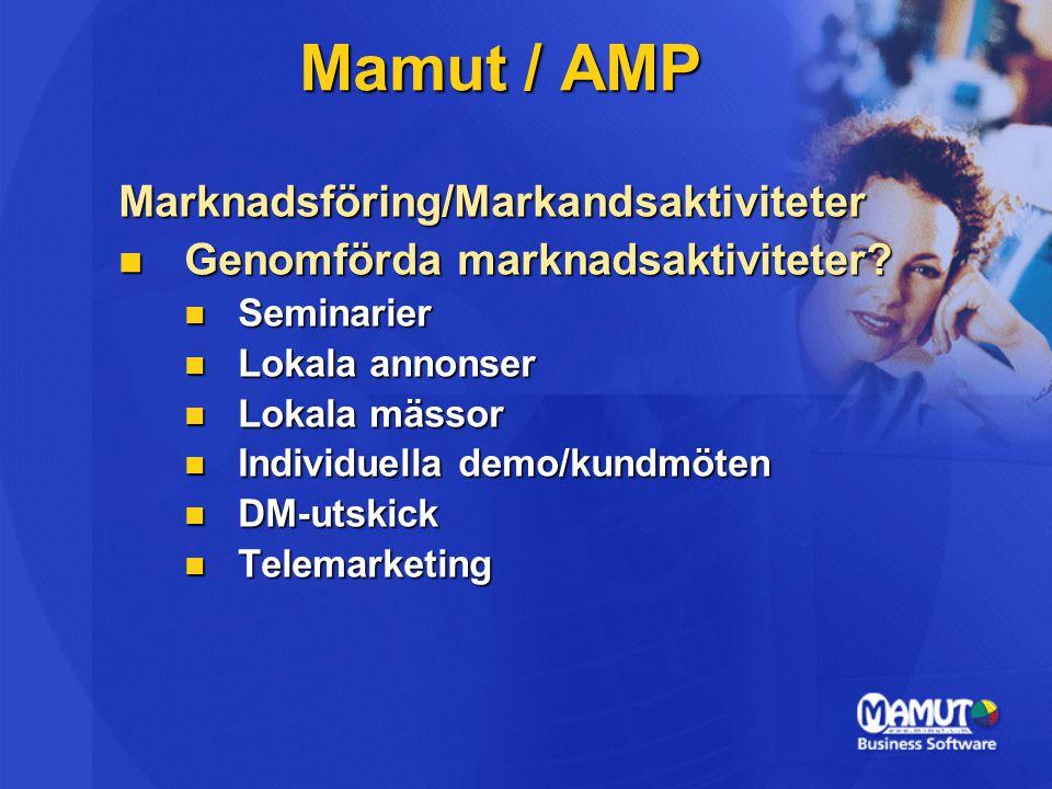 Mamut / AMP Marknadsföring/Markandsaktiviteter
