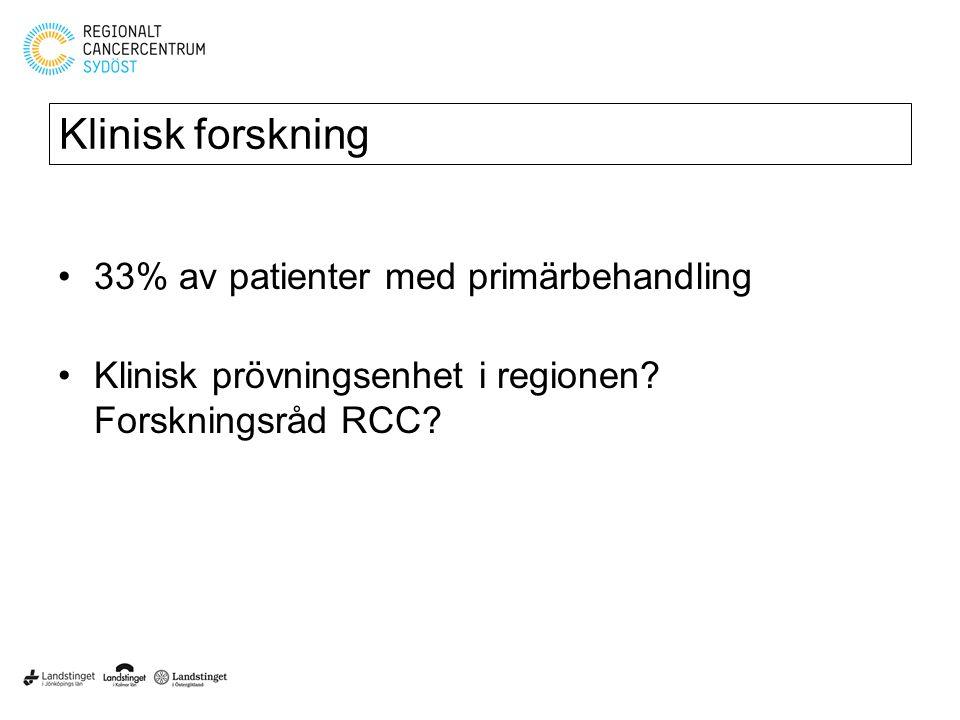Klinisk forskning 33% av patienter med primärbehandling