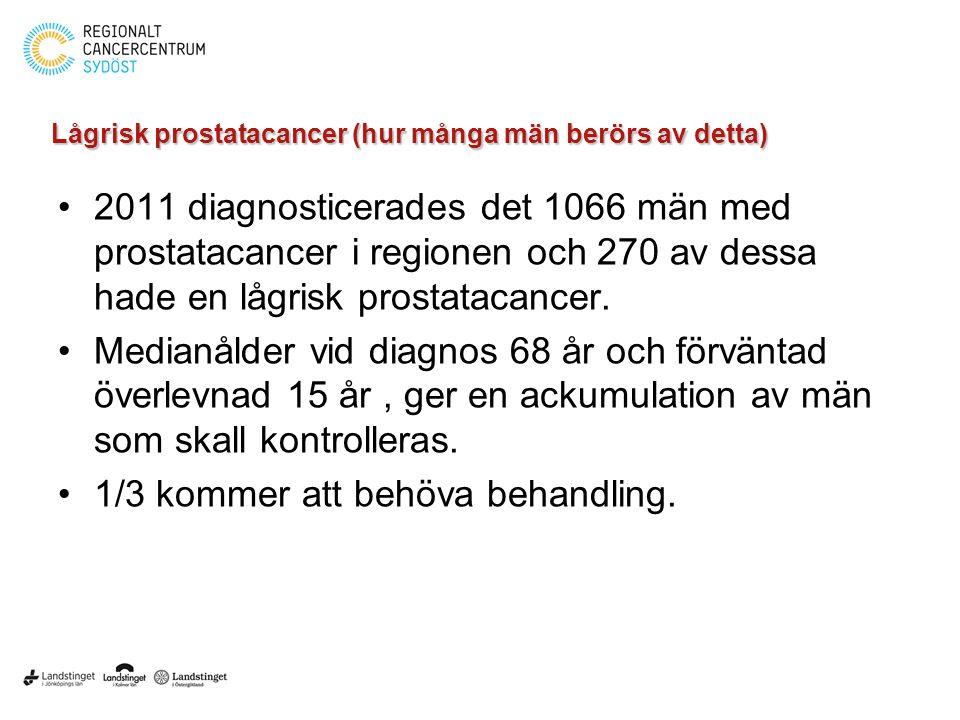 Lågrisk prostatacancer (hur många män berörs av detta)