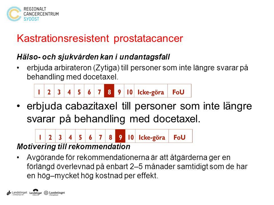 Kastrationsresistent prostatacancer