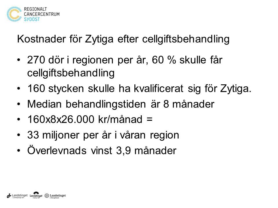 Kostnader för Zytiga efter cellgiftsbehandling