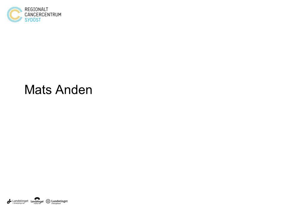 Mats Anden