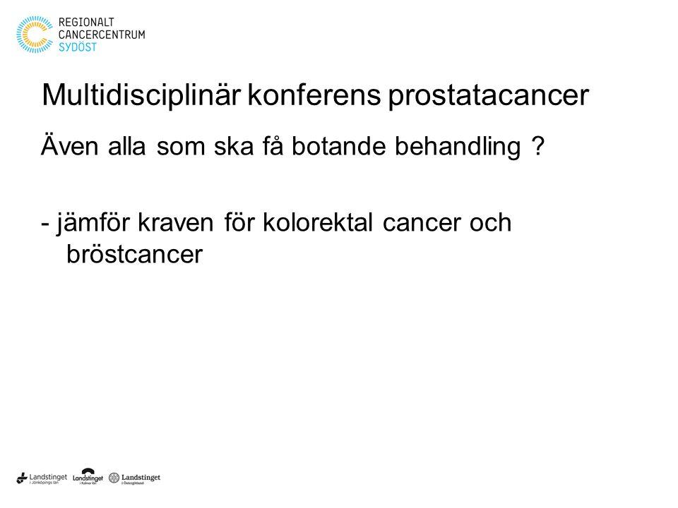 Multidisciplinär konferens prostatacancer
