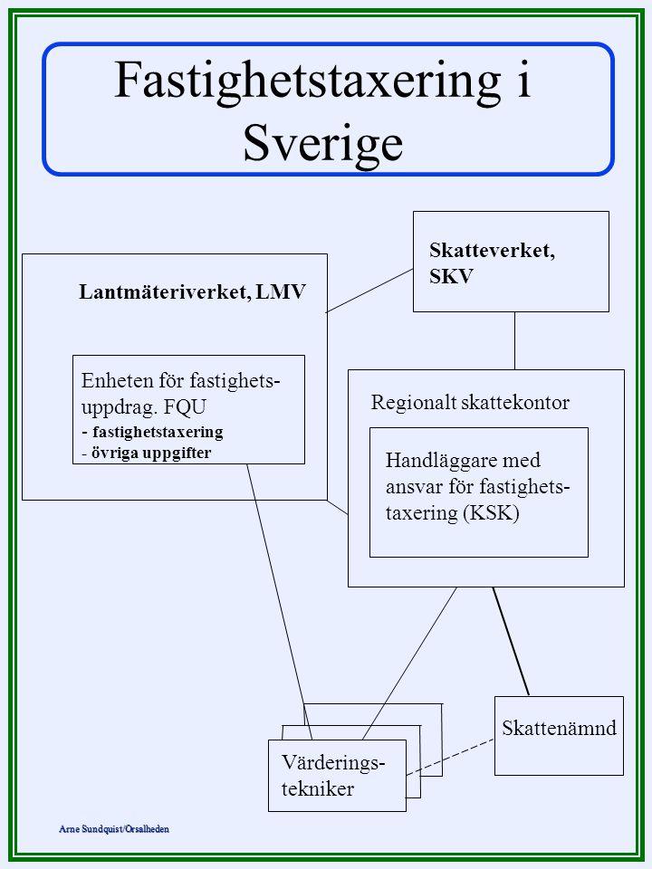 Fastighetstaxering i Sverige