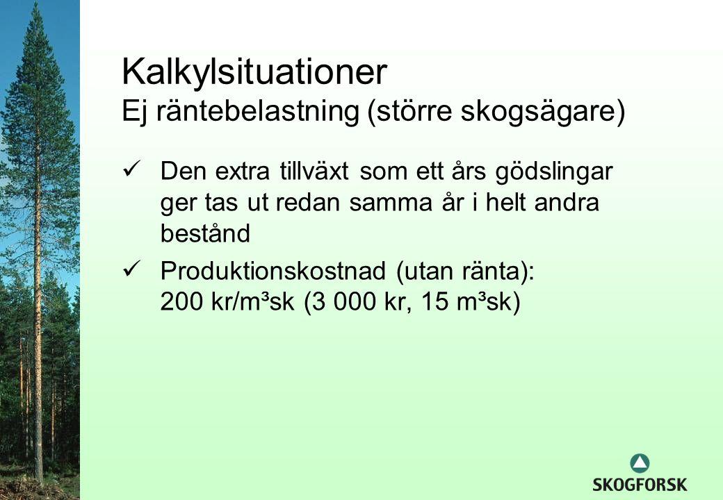 Kalkylsituationer Ej räntebelastning (större skogsägare)