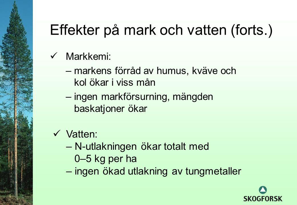 Effekter på mark och vatten (forts.)