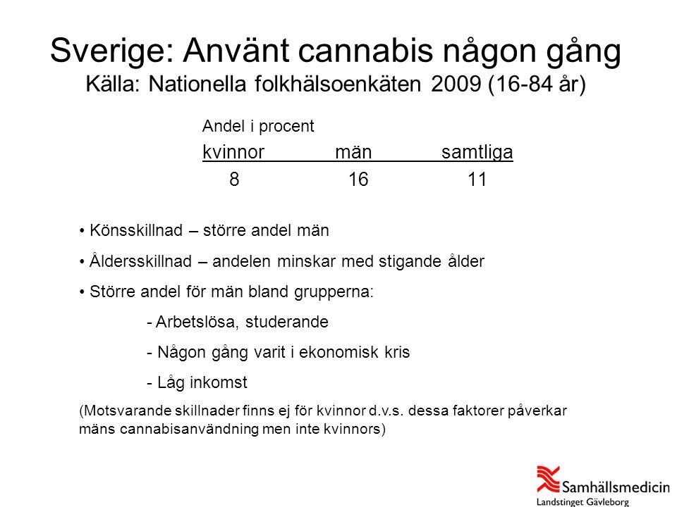 Sverige: Använt cannabis någon gång Källa: Nationella folkhälsoenkäten 2009 (16-84 år)
