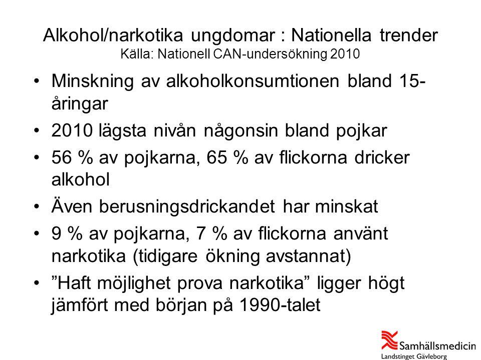 Minskning av alkoholkonsumtionen bland 15-åringar