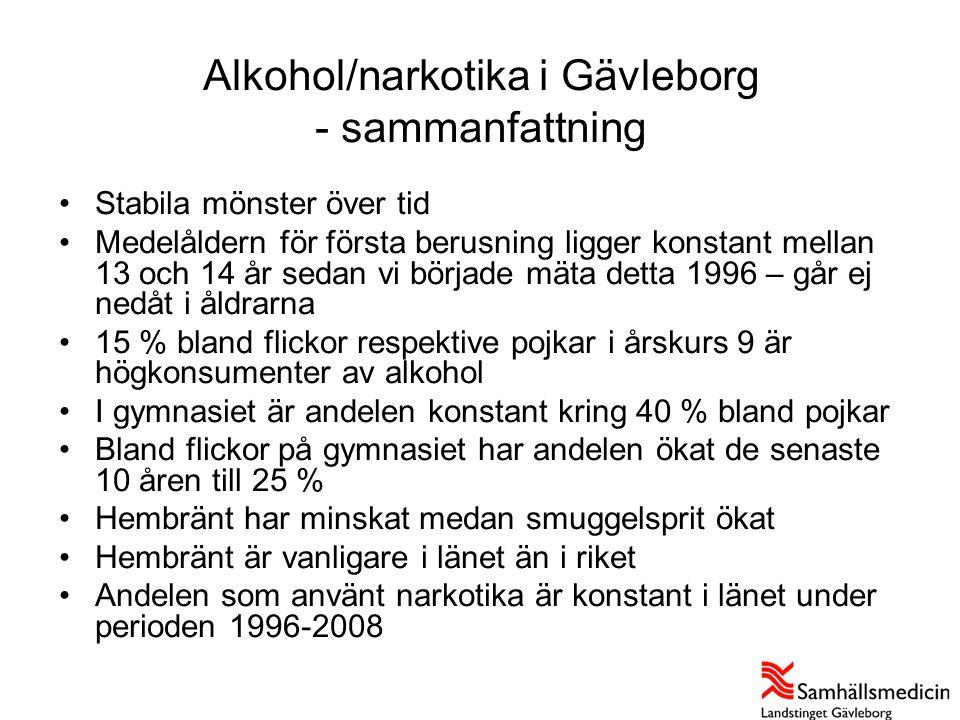 Alkohol/narkotika i Gävleborg - sammanfattning