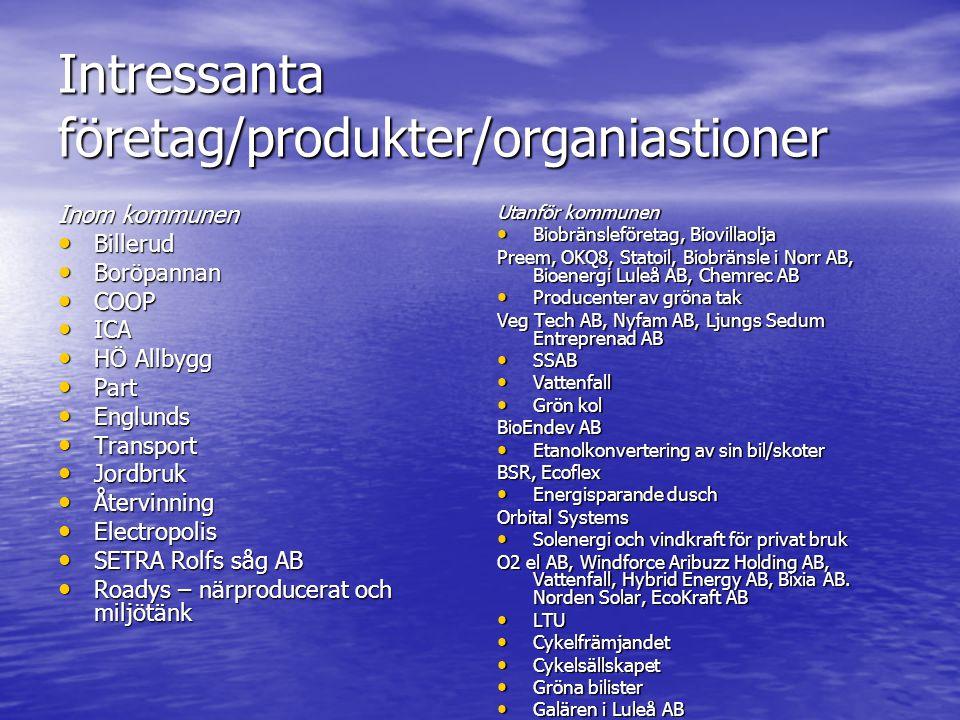 Intressanta företag/produkter/organiastioner