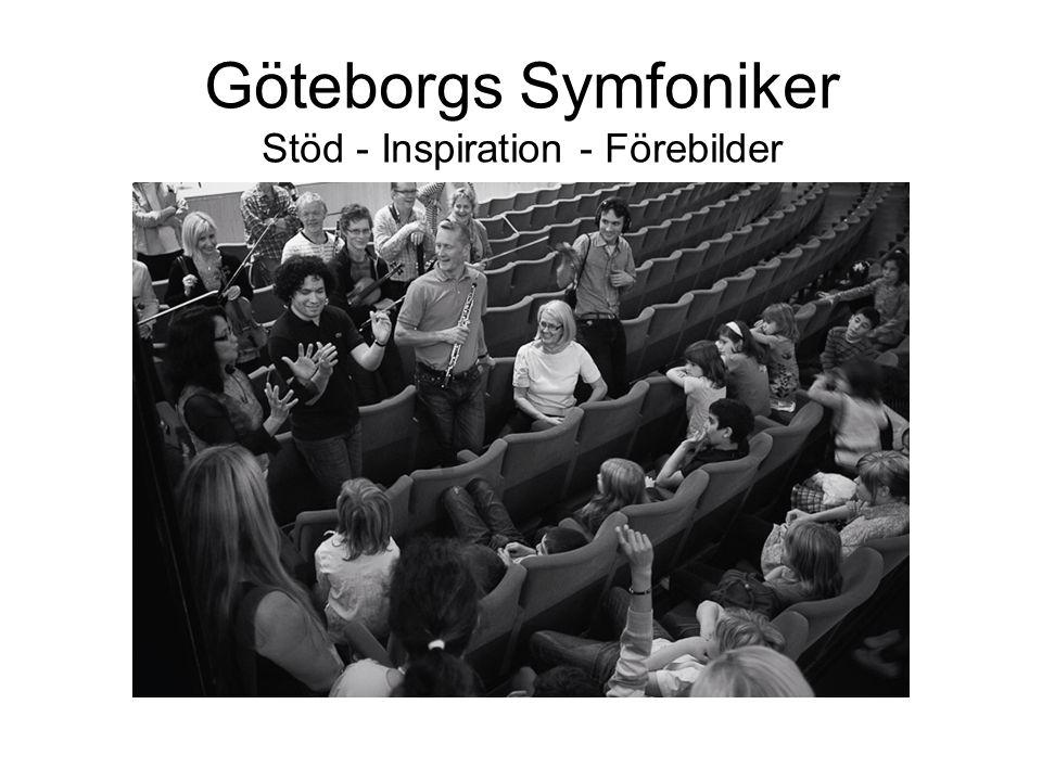Göteborgs Symfoniker Stöd - Inspiration - Förebilder