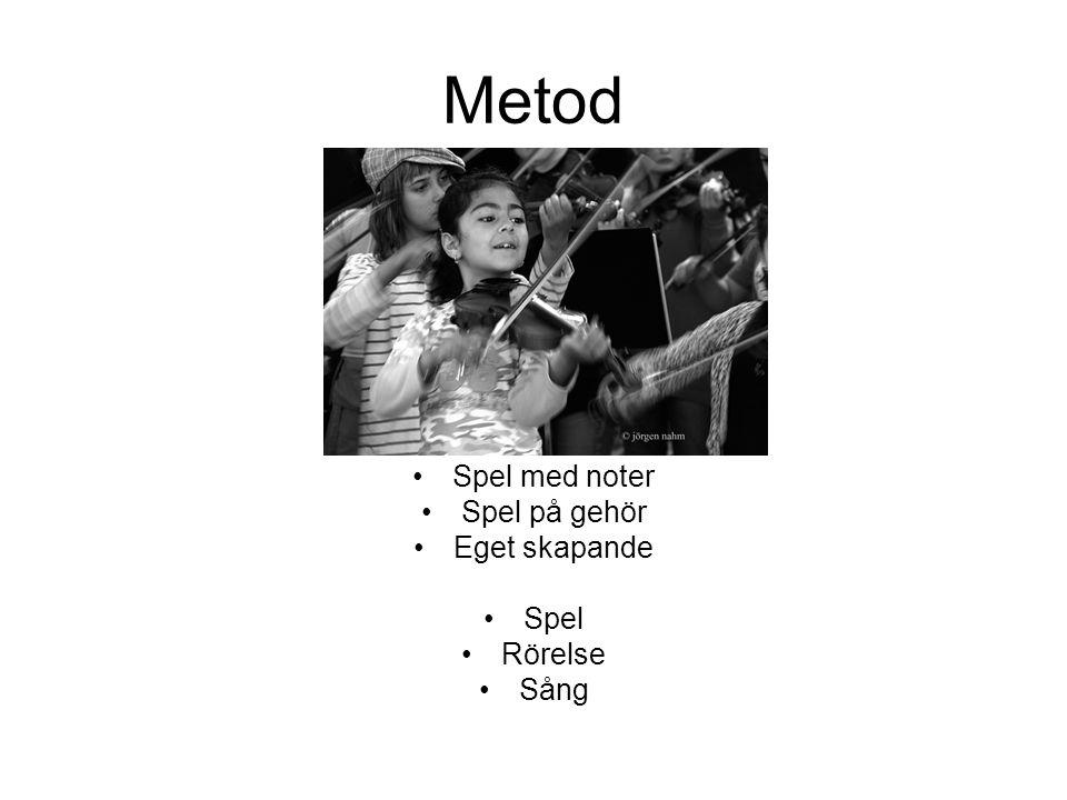 Metod Spel med noter Spel på gehör Eget skapande Spel Rörelse Sång