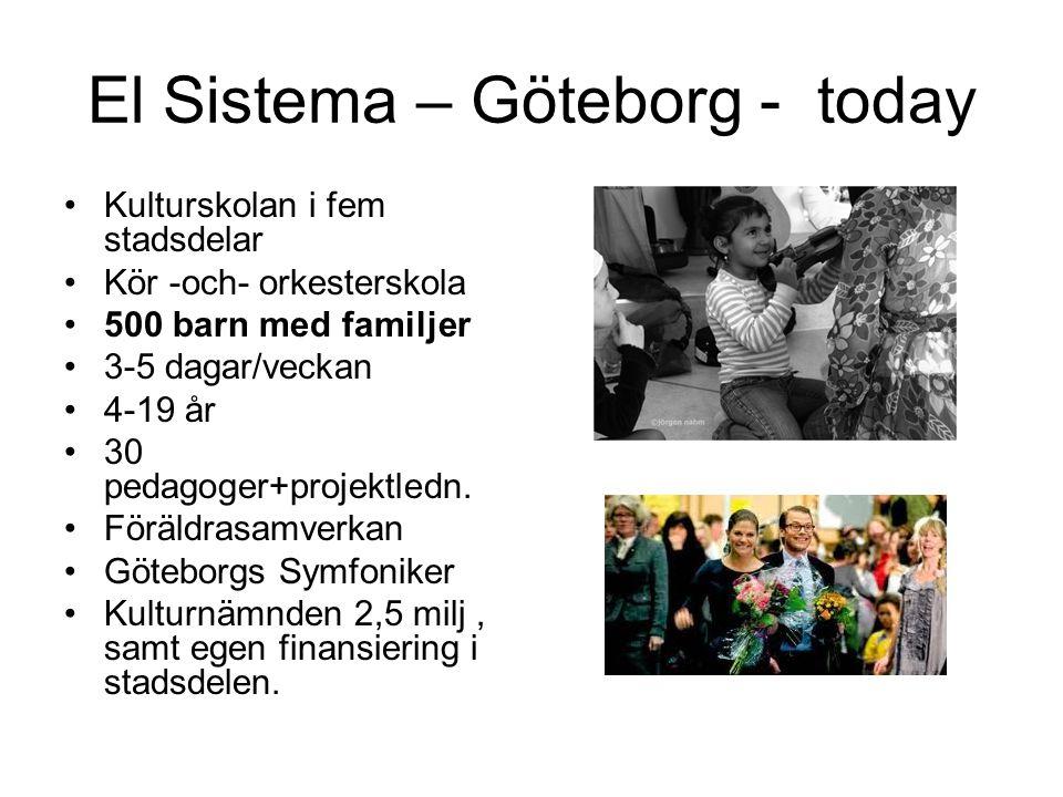 El Sistema – Göteborg - today