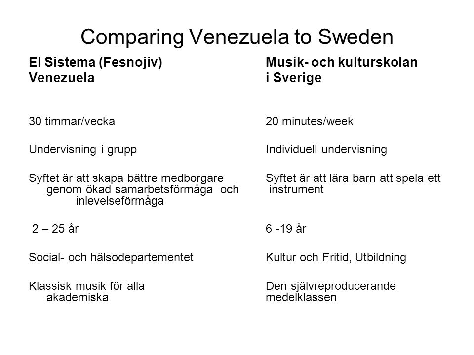 Comparing Venezuela to Sweden