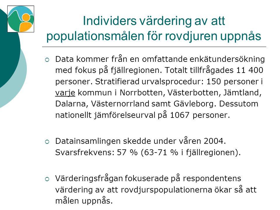 Individers värdering av att populationsmålen för rovdjuren uppnås