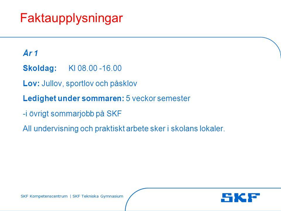 Faktaupplysningar År 1 Skoldag: Kl 08.00 -16.00