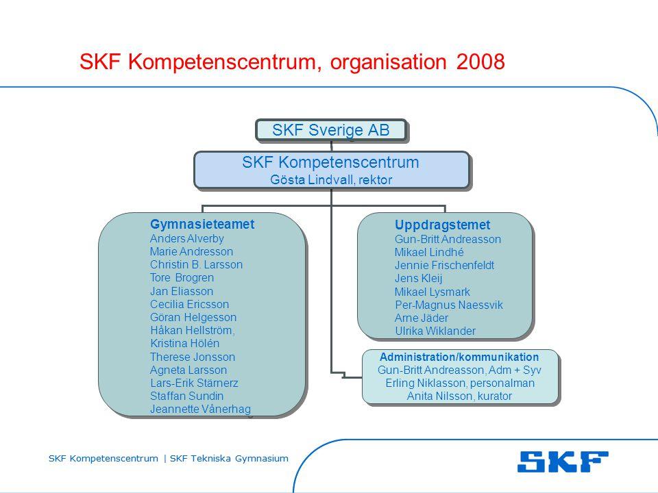 Administration/kommunikation