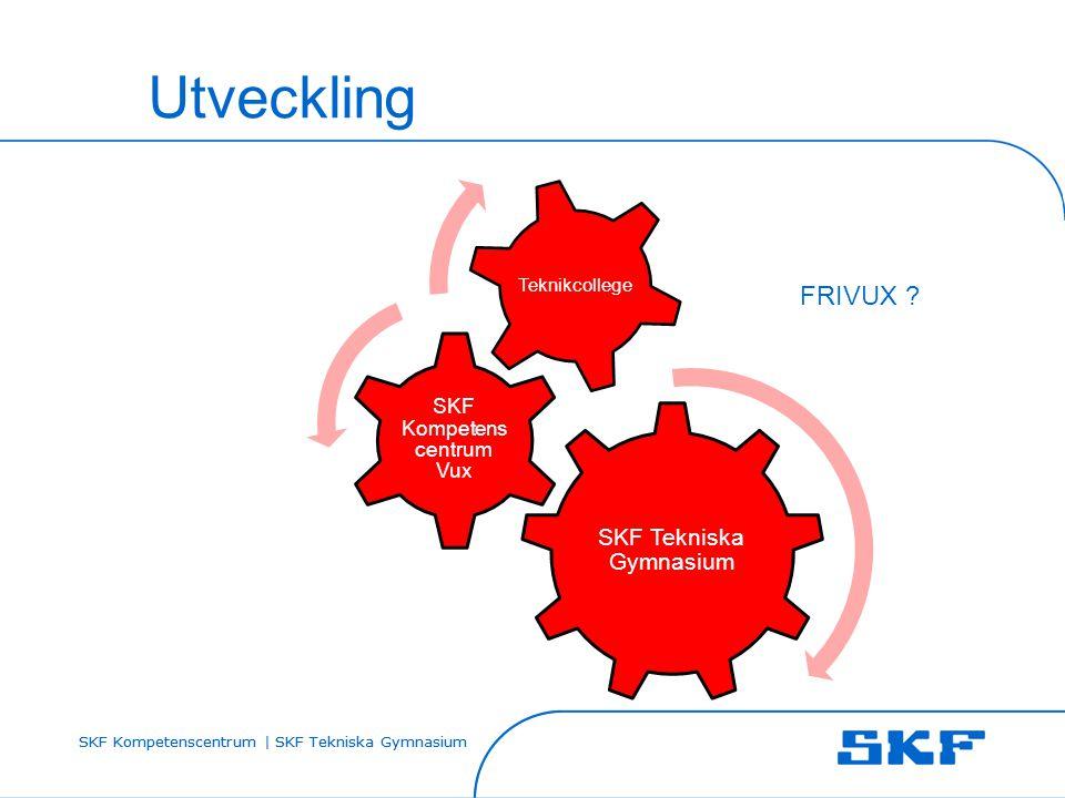 Utveckling FRIVUX SKF Tekniska Gymnasium SKF Kompetenscentrum Vux