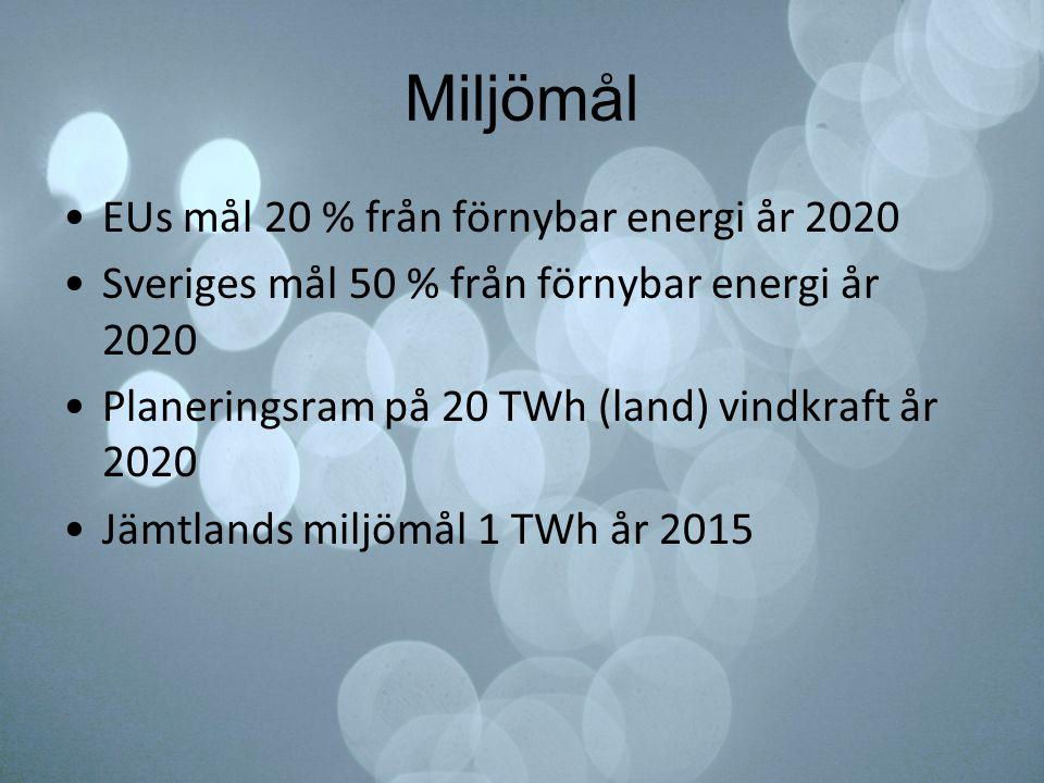 Miljömål EUs mål 20 % från förnybar energi år 2020