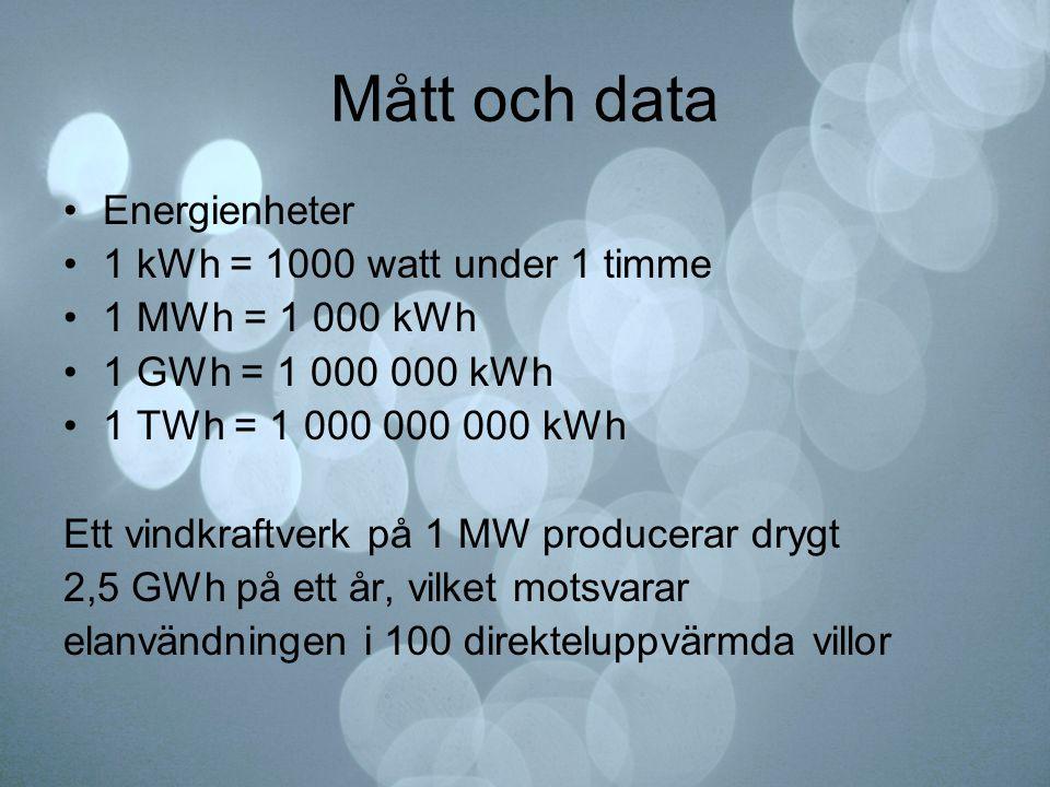 Mått och data Energienheter 1 kWh = 1000 watt under 1 timme