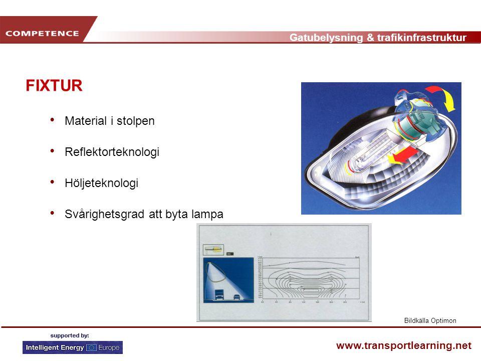 FIXTUR Material i stolpen Reflektorteknologi Höljeteknologi