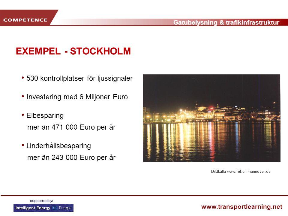 EXEMPEL - STOCKHOLM 530 kontrollplatser för ljussignaler