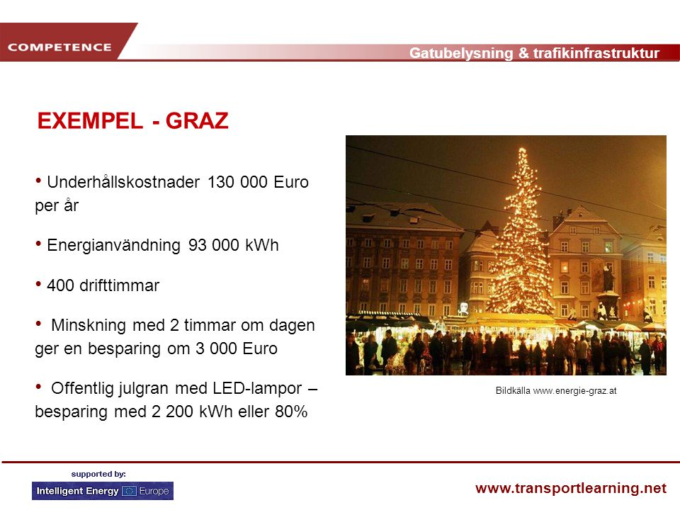 EXEMPEL - GRAZ Underhållskostnader 130 000 Euro per år