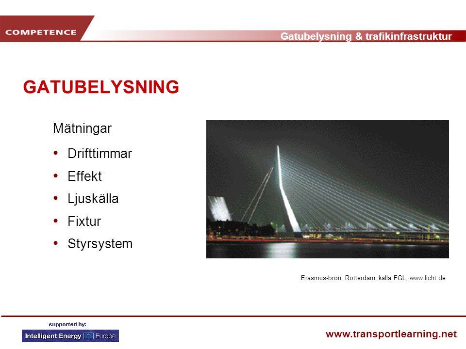 GATUBELYSNING Mätningar Drifttimmar Effekt Ljuskälla Fixtur Styrsystem