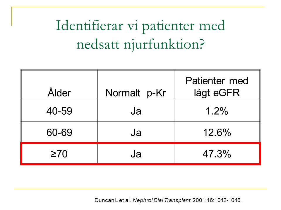 Identifierar vi patienter med nedsatt njurfunktion