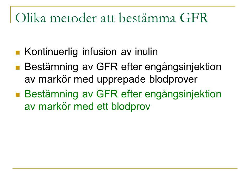 Olika metoder att bestämma GFR