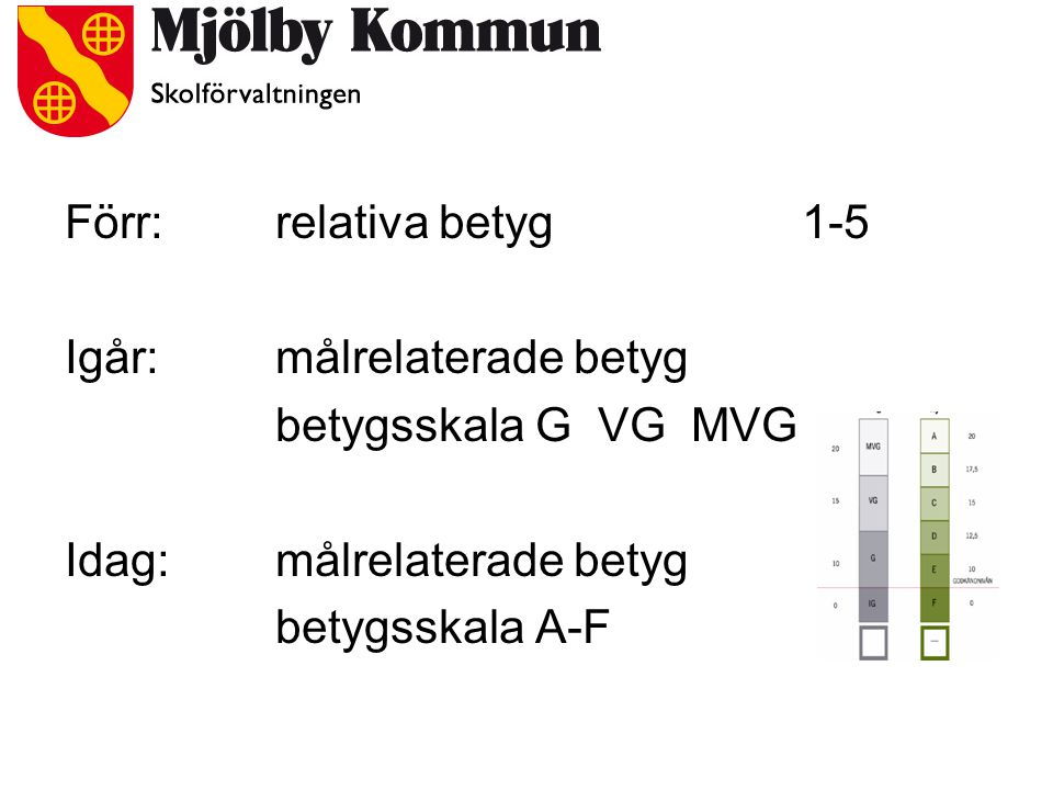 Förr: relativa betyg 1-5 Igår: målrelaterade betyg. betygsskala G VG MVG. Idag: målrelaterade betyg.