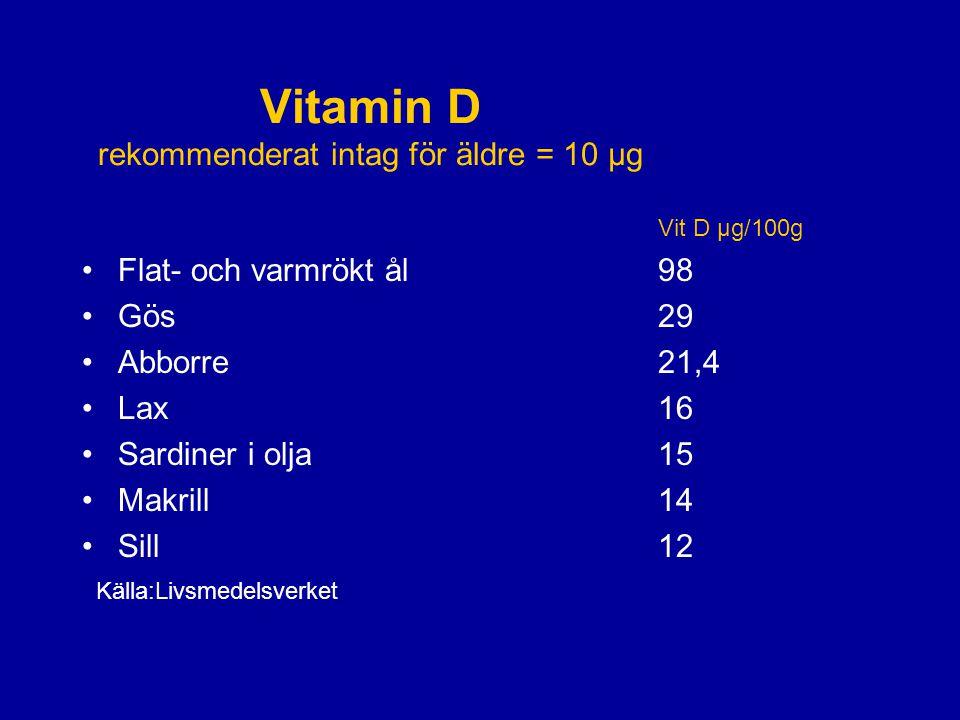 Vitamin D rekommenderat intag för äldre = 10 μg