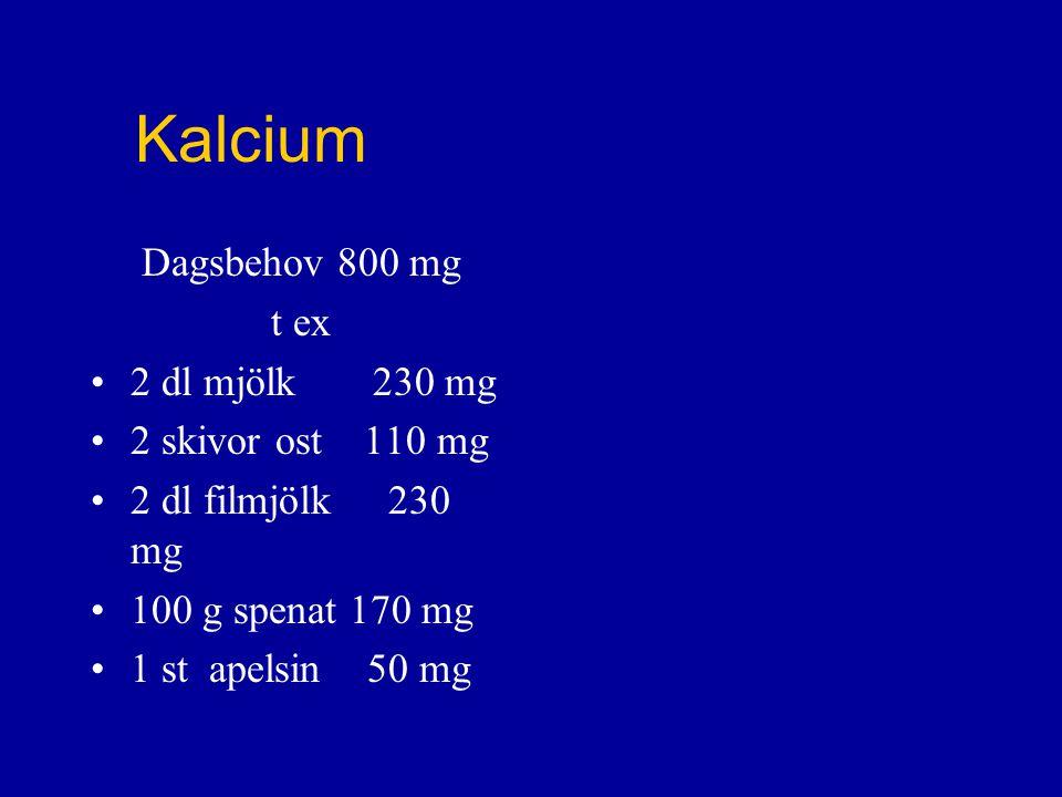 Kalcium Dagsbehov 800 mg t ex 2 dl mjölk 230 mg 2 skivor ost 110 mg