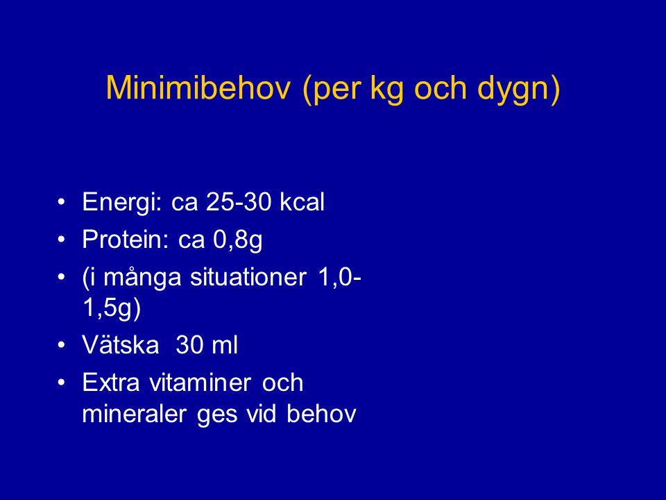 Minimibehov (per kg och dygn)
